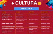 """Anuncia Seculta a los ganadores de la convocatoria """"Más inclusión, más cultura"""""""